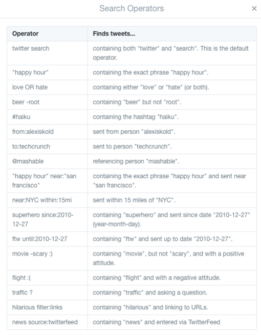 twitter_search_operators